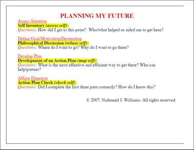 a report on my plans for my future Planning my future one piece at a time middle school planner i-am-the-onecom mmey na is i am taking charge of my future 1.